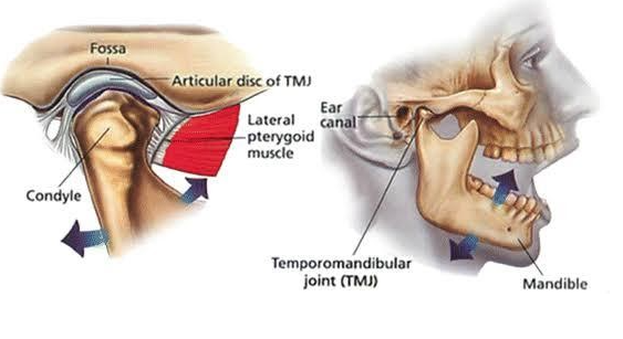 What is the cause of the pain and clicking in my Jaw?